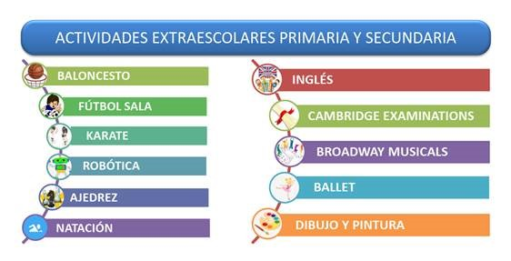 actividades_extraescolares